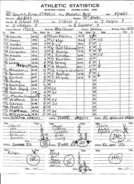 SCL Sonoma Piner El Molino 10 28 15 Boys' Results