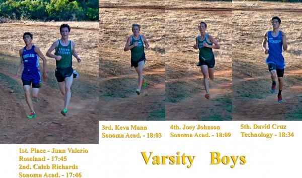 Varsity-Boys-Winners